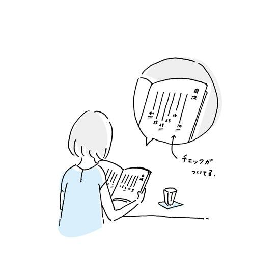 【今日のスケッチ】古本を買ったら
