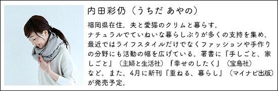 ayano uchida_profile_201602_4