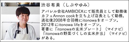 shibuya_yumi_profile_20160226