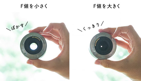 1608_canon_bn_2_hikaku_F